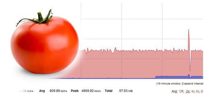 tomato-router.jpg