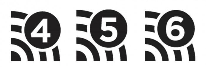 还在为802.11 a/b/g/n/ac发懵?WiFi联盟推出新编号规范