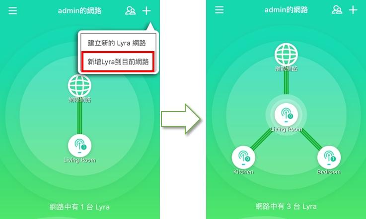 如何將Lyra系列產品加入您的AiMesh網絡 Study 第5张