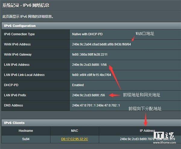转载:IPv6的分配机制科普+教程