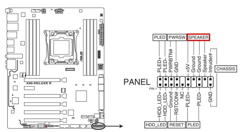 [主板] 华硕主板装机后开机无显,通过连接蜂鸣器的辨別方式