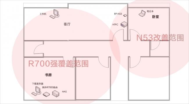 华硕RP-N53双频 Wireless-N600 无线中继器开箱