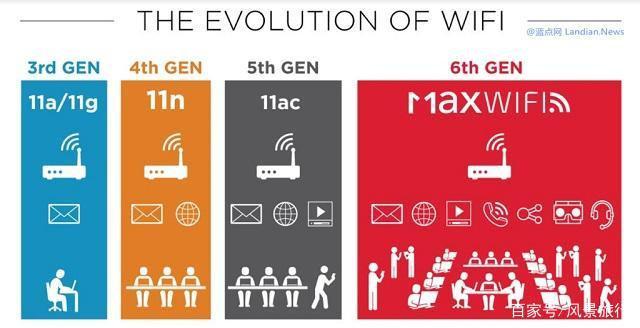 WiFi 6路由, 华硕RT-AX88U,能带来神马?