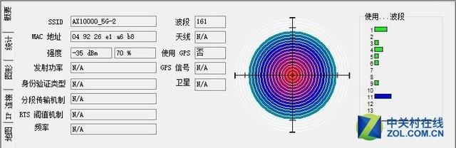 万兆电竞Wi-Fi 华硕ROG GT-AX11000评测