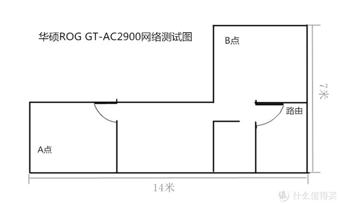 游戏路由真能降低PING值吗?华硕ROG GT-AC2900路由评测