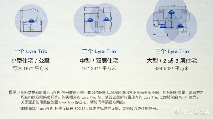 好的、贵的,都不一定是对的——实战430平方米房屋WiFi信号全覆盖一例