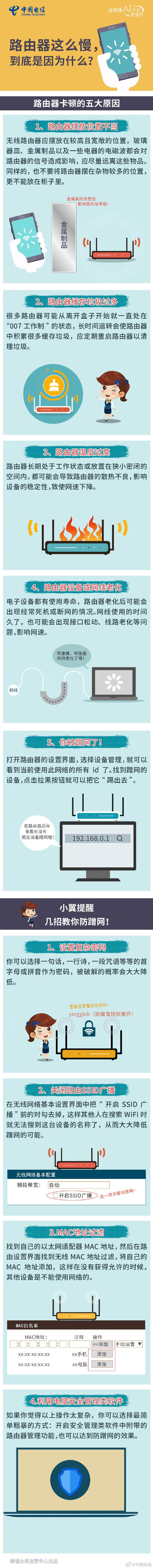 中国电信:路由器这么慢,到底是因为什么?