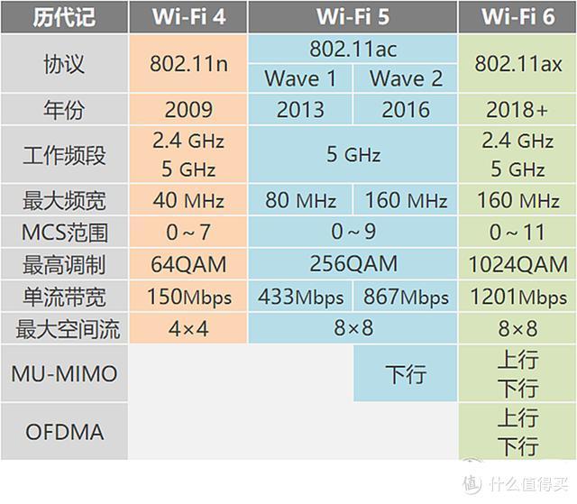 WiFi6来袭!华硕TUF-AX3000电竞特工路由首测!堪称性能怪兽