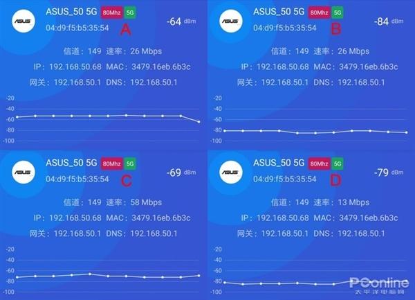 华硕WiFi 6路由AX56U上手:居家死角终结者