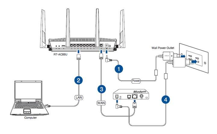 [故障排查] 电脑通过路由器无法无线上网