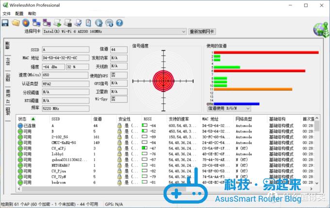 位置2 强度-64dBm 速度650Mbps