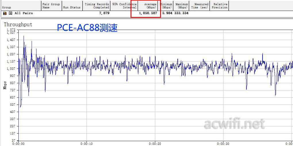 华硕TUF-AX3000刺客模式
