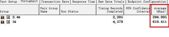 XDR1860双频并发 01