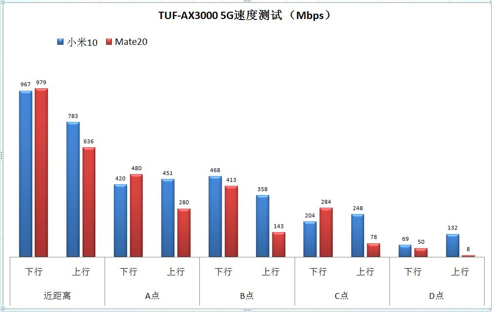 TUF-AX3000 02