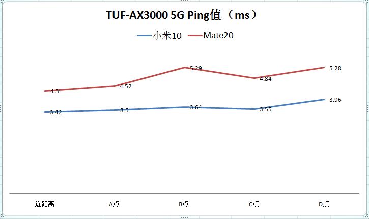 TUF-AX3000 03