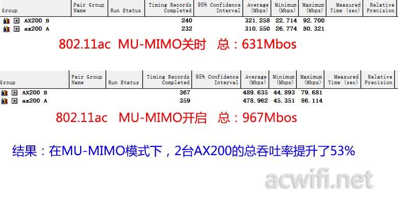 mu-mimo ax200 02