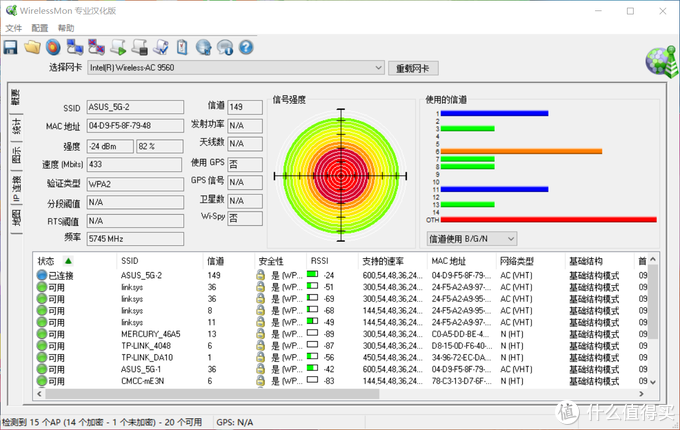 Wi-Fi6加持下的华硕RT- AX56U热血版电竞路由器体验