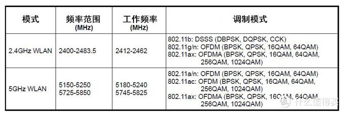 最便宜WiFi6 AiMesh组网体验——华硕AX56U热血版开箱简测