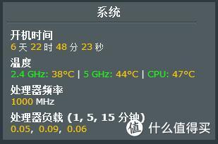 华硕 AC66U B1 开箱 & 无拆解 静音散热 方案