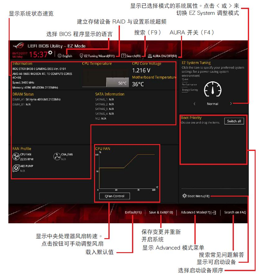 BIOS EZ Mode介绍